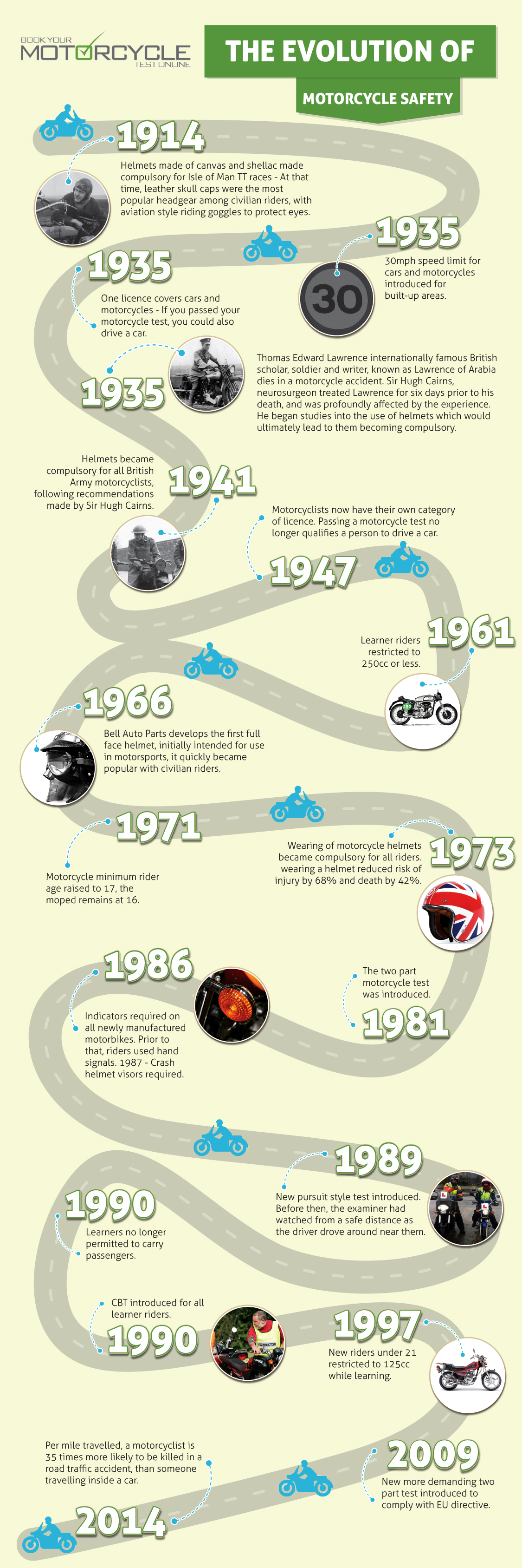 an analysis of the evolution of motorcycle The end of the mechanically-activated brakes came in 1918, when malcolm loughead, one of the founders of what later was to become lockheed aircraft corporation, came up with the idea.